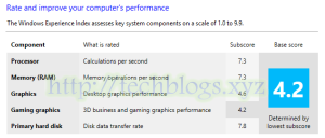 Fujitsu LIFEBOOK T904 Win Experience Index (WEI)